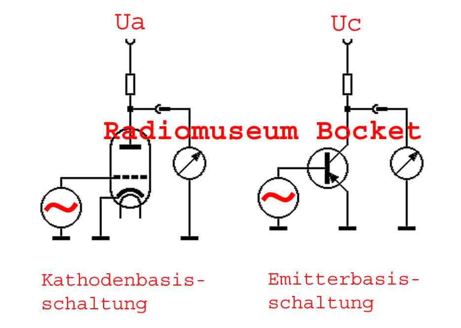 Ziemlich Drahtstärke Der Verstärker Ideen - Elektrische ...